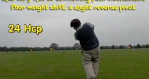 Golf Swing transformation – 28  to 4 Handicap in 2 AND A HALF YEARS- golfshotdirectory