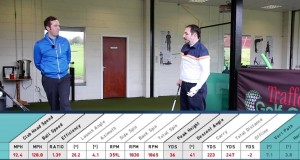 Nike Vapor SPEED Driver Tested by 13 Handicapped Golfer